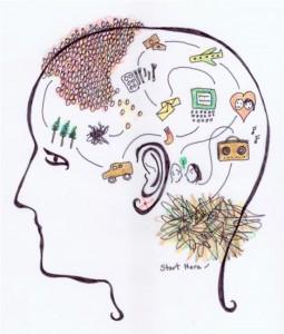 head-map